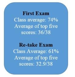 APStats_ExamScores